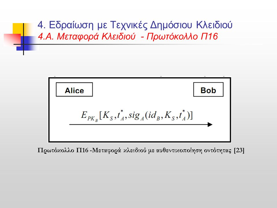 4. Εδραίωση με Τεχνικές Δημόσιου Κλειδιού 4.Α. Μεταφορά Κλειδιού - Πρωτόκολλο Π16 Πρωτόκολλο Π16 -Μεταφορά κλειδιού με αυθεντικοποίηση οντότητας [23]
