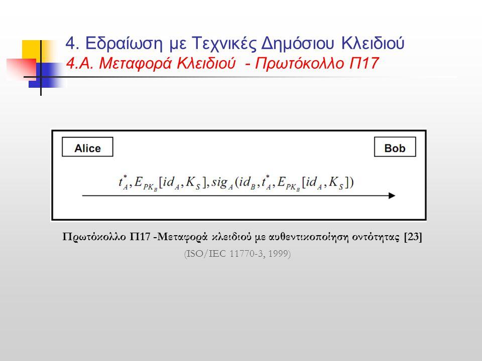 4. Εδραίωση με Τεχνικές Δημόσιου Κλειδιού 4.Α. Μεταφορά Κλειδιού - Πρωτόκολλο Π17 Πρωτόκολλο Π17 -Μεταφορά κλειδιού με αυθεντικοποίηση οντότητας [23]