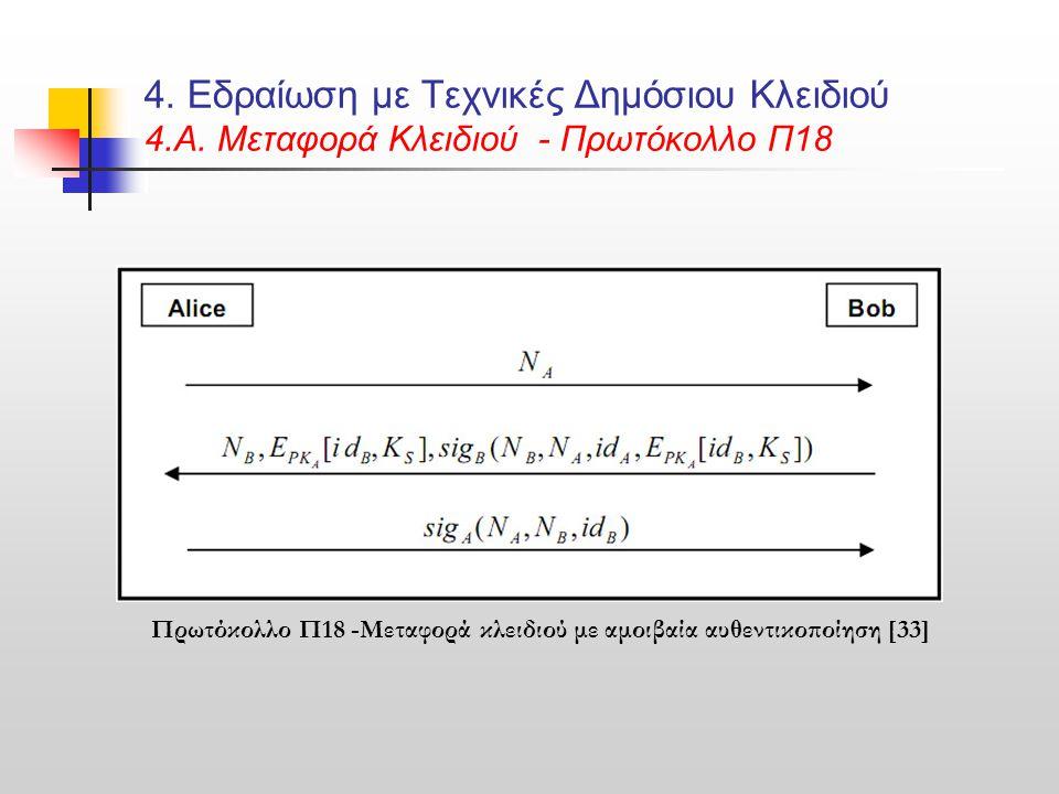 4. Εδραίωση με Τεχνικές Δημόσιου Κλειδιού 4.Α. Μεταφορά Κλειδιού - Πρωτόκολλο Π18 Πρωτόκολλο Π18 -Μεταφορά κλειδιού με αμοιβαία αυθεντικοποίηση [33]