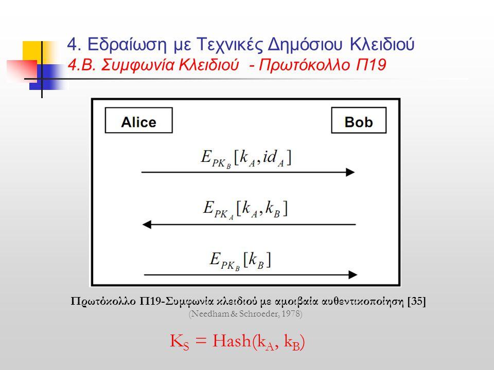 4. Εδραίωση με Τεχνικές Δημόσιου Κλειδιού 4.B. Συμφωνία Κλειδιού - Πρωτόκολλο Π19 Πρωτόκολλο Π19-Συμφωνία κλειδιού με αμοιβαία αυθεντικοποίηση [35] Κ