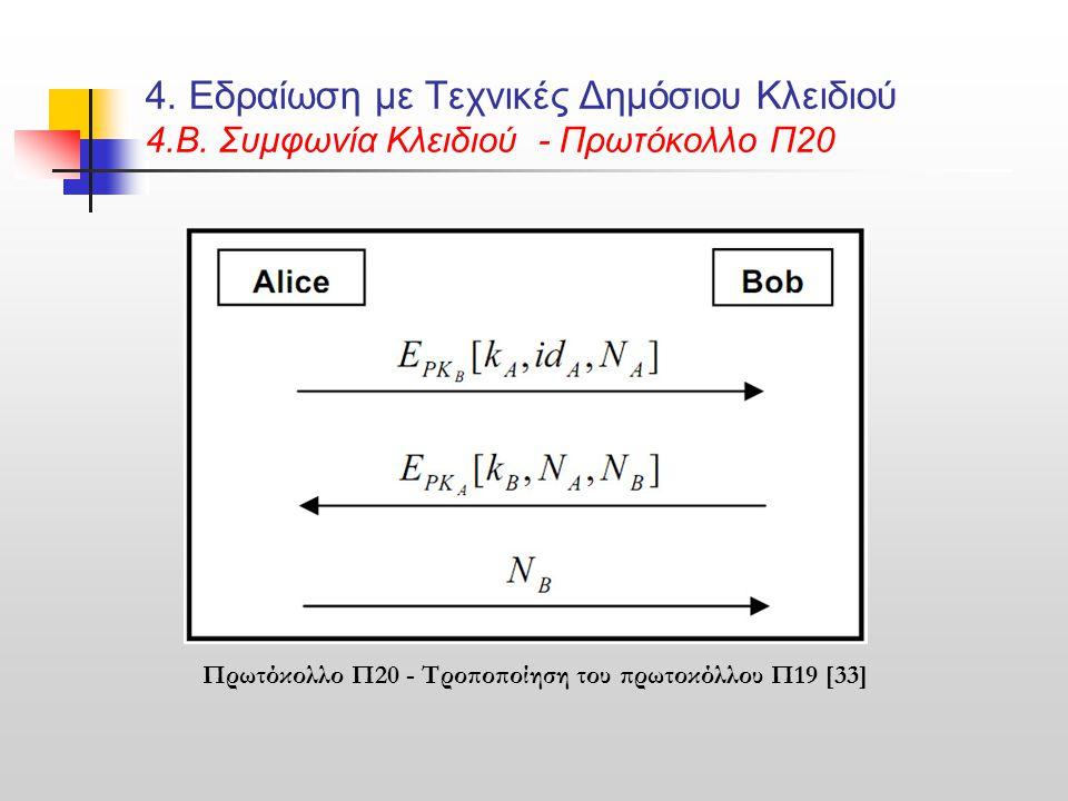 4. Εδραίωση με Τεχνικές Δημόσιου Κλειδιού 4.B. Συμφωνία Κλειδιού - Πρωτόκολλο Π20 Πρωτόκολλο Π20 - Τροποποίηση του πρωτοκόλλου Π19 [33]