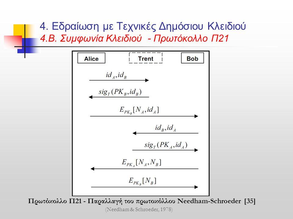 4. Εδραίωση με Τεχνικές Δημόσιου Κλειδιού 4.B. Συμφωνία Κλειδιού - Πρωτόκολλο Π21 Πρωτόκολλο Π21 - Παραλλαγή του πρωτοκόλλου Needham-Schroeder [35] (N