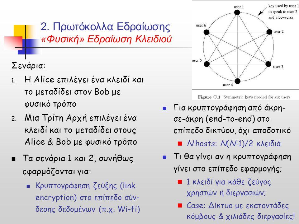 Relative Location of Security Facilities in the TCP/IP Protocol Stack Ασφάλεια στο Επίπεδο Εφαρμογής (S/MIME, PGP, Kerberos,…) Σχεδιασμός εξειδικευμένων υπηρεσιών ασφάλειας (user-to-app) Ασφάλεια στο Επίπεδο «above TCP» (SSH, SSL/TLS) Ασφάλεια end-to-end (app-to-app) Ασφάλεια στο Επίπεδο IP (IPSec) Διαφάνεια, προστασία όλων των εφαρμογών, (host-to-host) Ασφάλεια στο Επίπεδο MAC (Data Link) (WPA, IEEE 802.11i,…) hop-by-hop security; WLAN & Cellular security (NIC-to-NIC) … (Stallings, 2010), * (Katz, 2010) *