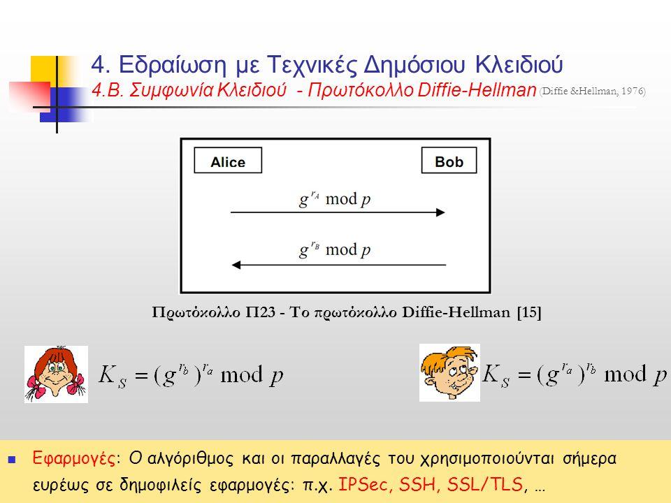 4. Εδραίωση με Τεχνικές Δημόσιου Κλειδιού 4.B. Συμφωνία Κλειδιού - Πρωτόκολλο Diffie-Hellman Πρωτόκολλο Π23 - Το πρωτόκολλο Diffie-Hellman [15] Εφαρμο