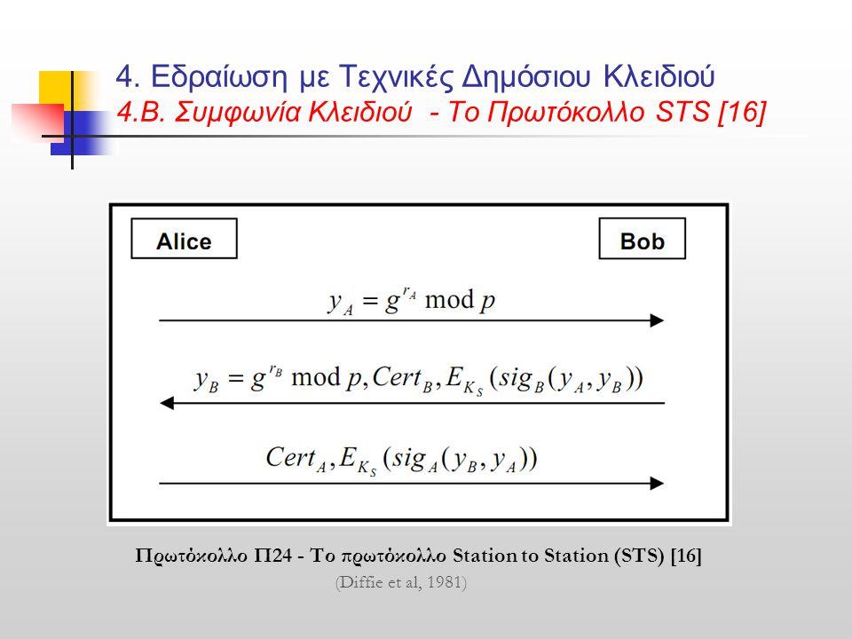 4. Εδραίωση με Τεχνικές Δημόσιου Κλειδιού 4.B. Συμφωνία Κλειδιού - To Πρωτόκολλο STS [16] Πρωτόκολλο Π24 - Το πρωτόκολλο Station to Station (STS) [16]
