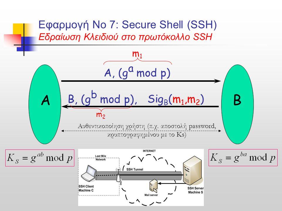 Εφαρμογή Νο 7: Secure Shell (SSH) Εδραίωση Κλειδιού στο πρωτόκολλο SSH Sig B (m 1,m 2 ) A, (g a mod p) B, (g b mod p), AB m1m1 m2m2 Αυθεντικοποίηση χρ