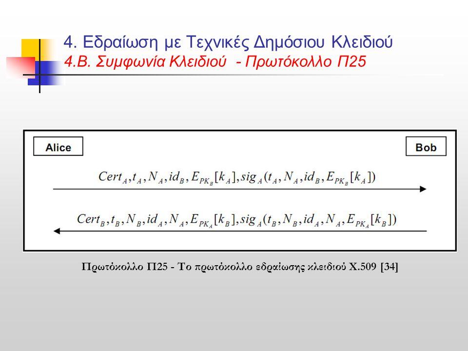 4. Εδραίωση με Τεχνικές Δημόσιου Κλειδιού 4.B. Συμφωνία Κλειδιού - Πρωτόκολλο Π25 Πρωτόκολλο Π25 - Το πρωτόκολλο εδραίωσης κλειδιού X.509 [34]