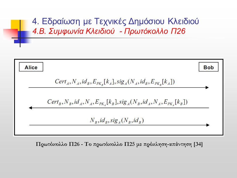 4. Εδραίωση με Τεχνικές Δημόσιου Κλειδιού 4.B. Συμφωνία Κλειδιού - Πρωτόκολλο Π26 Πρωτόκολλο Π26 - Το πρωτόκολλο Π25 με πρόκληση-απάντηση [34]