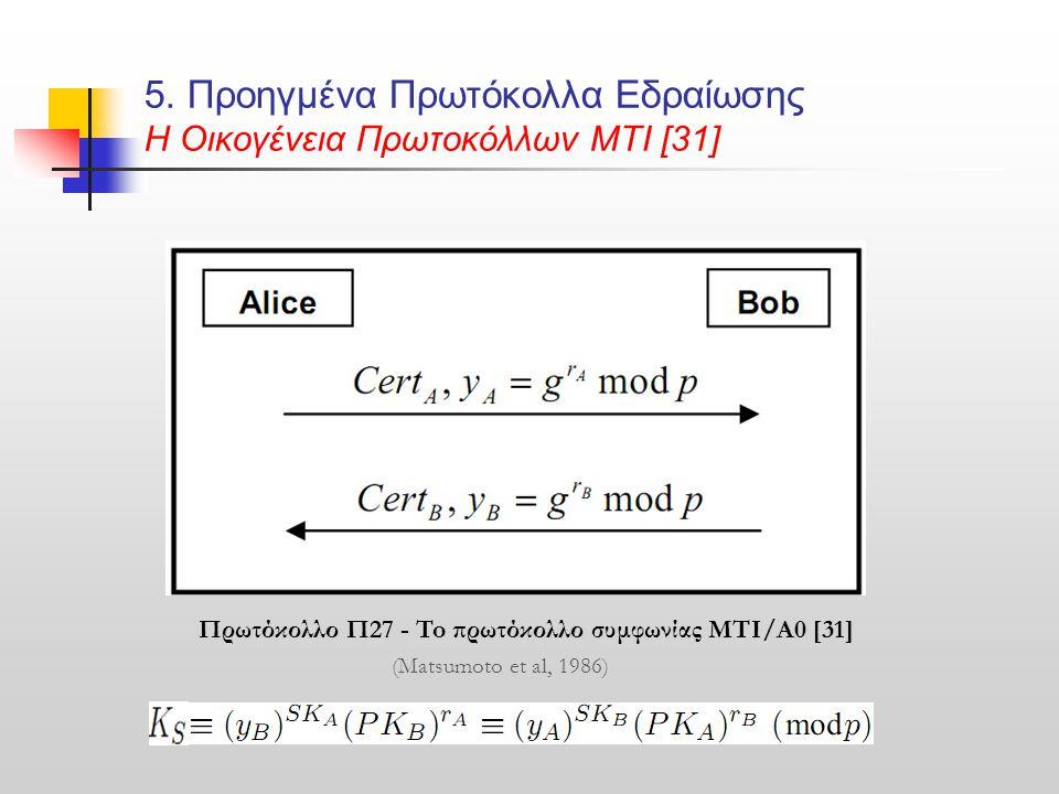 5. Προηγμένα Πρωτόκολλα Εδραίωσης H Οικογένεια Πρωτοκόλλων MTI [31] Πρωτόκολλο Π27 - To πρωτόκολλο συμφωνίας MTI/A0 [31] (Matsumoto et al, 1986)