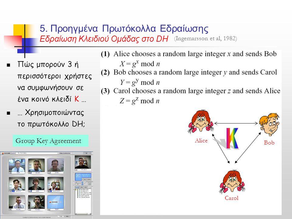 5. Προηγμένα Πρωτόκολλα Εδραίωσης Εδραίωση Κλειδιού Ομάδας στο DH Carol Bob Πώς μπορούν 3 ή περισσότεροι χρήστες να συμφωνήσουν σε ένα κοινό κλειδί K