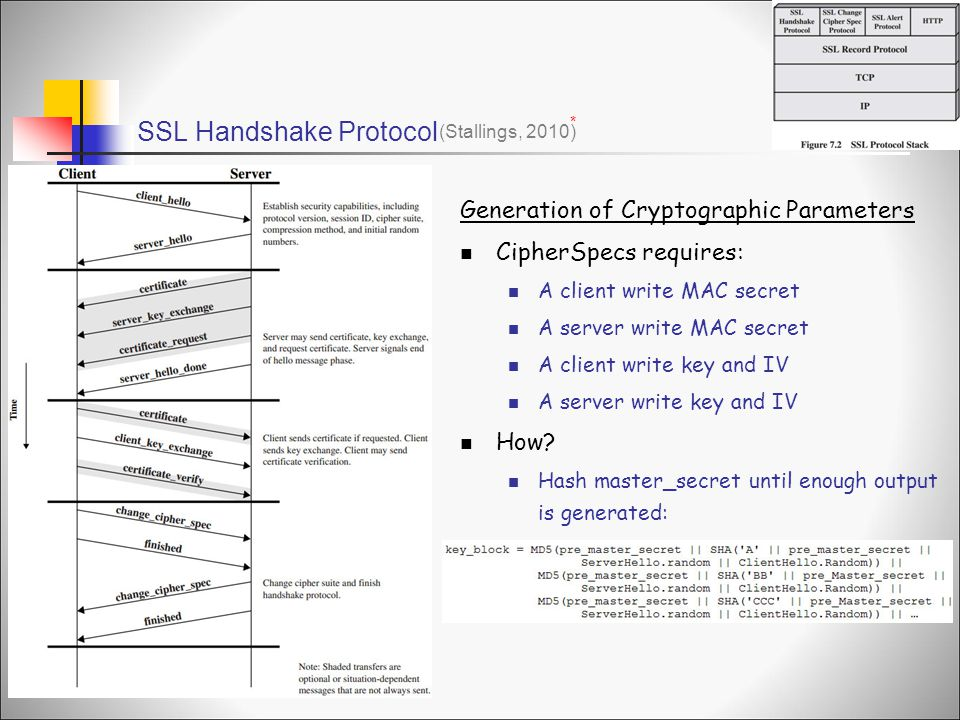 SSL Handshake Protocol (Stallings, 2010) * Generation of Cryptographic Parameters CipherSpecs requires: A client write MAC secret A server write MAC secret A client write key and IV A server write key and IV How.