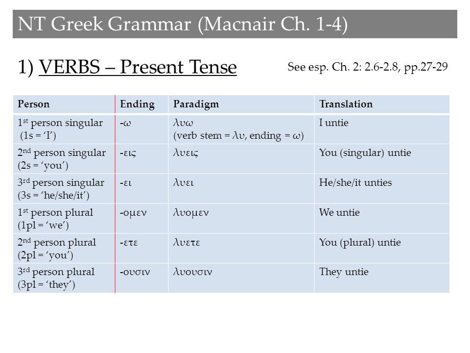 2a) NOUNS AND ARTICLES - Cases NT Greek Grammar (Macnair Ch.