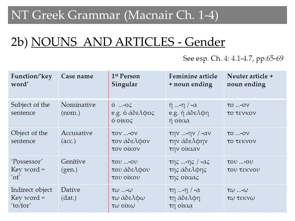 2b) NOUNS AND ARTICLES - Gender NT Greek Grammar (Macnair Ch. 1-4) Function/'key word' Case name1 st Person Singular Feminine article + noun ending Ne