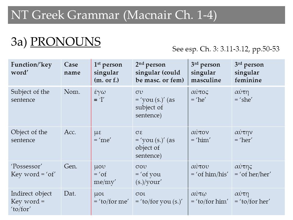 3a) PRONOUNS NT Greek Grammar (Macnair Ch. 1-4) Function/'key word' Case name 1 st person singular (m. or f.) 2 nd person singular (could be masc. or