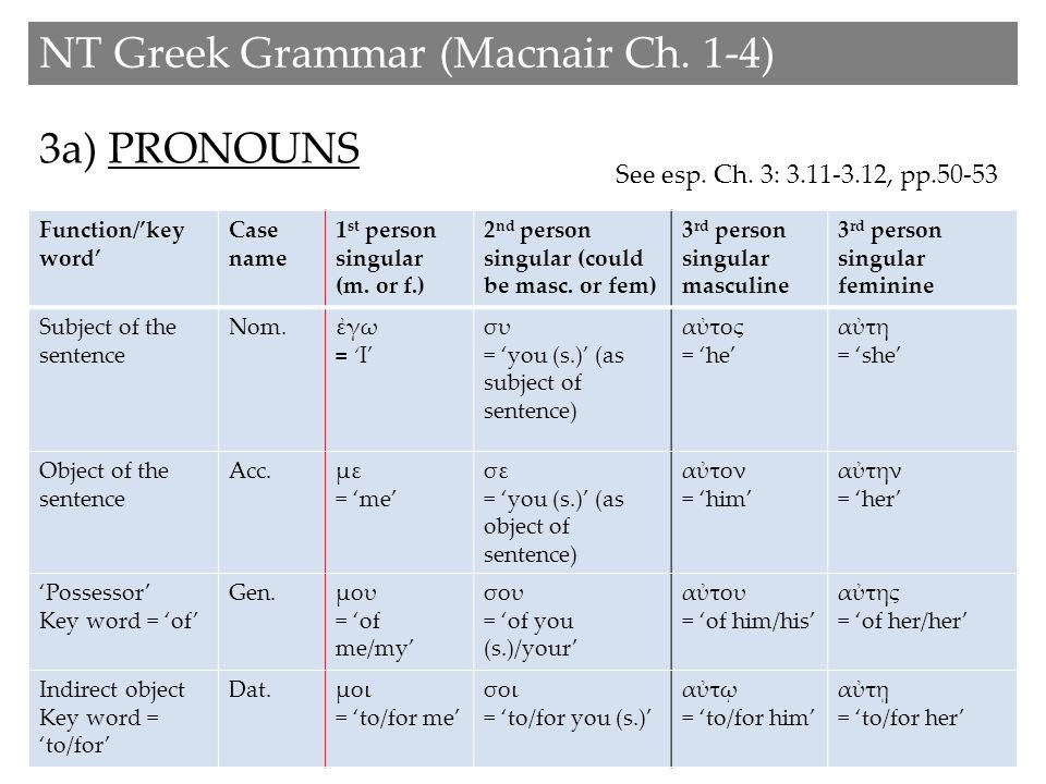 3b) PRONOUNS NT Greek Grammar (Macnair Ch.