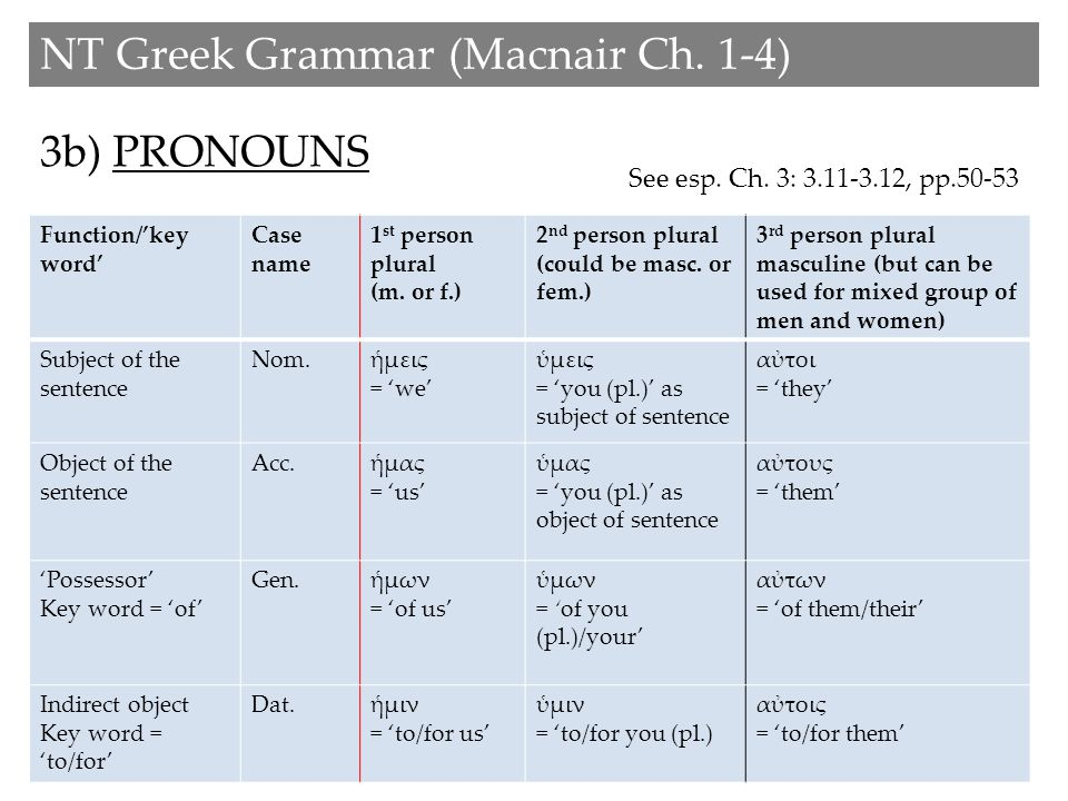 3b) PRONOUNS NT Greek Grammar (Macnair Ch.