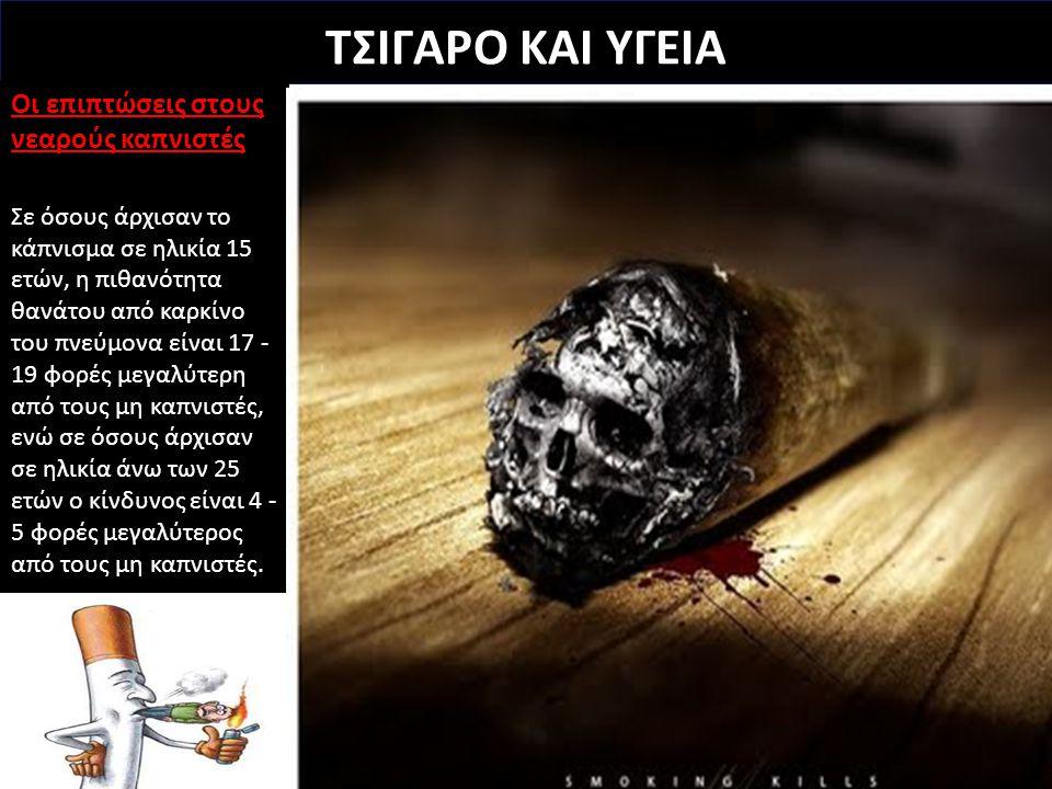 ΤΣΙΓΑΡΟ ΚΑΙ ΥΓΕΙΑ Οι επιπτώσεις στους νεαρούς καπνιστές Σε όσους άρχισαν το κάπνισμα σε ηλικία 15 ετών, η πιθανότητα θανάτου από καρκίνο του πνεύμονα