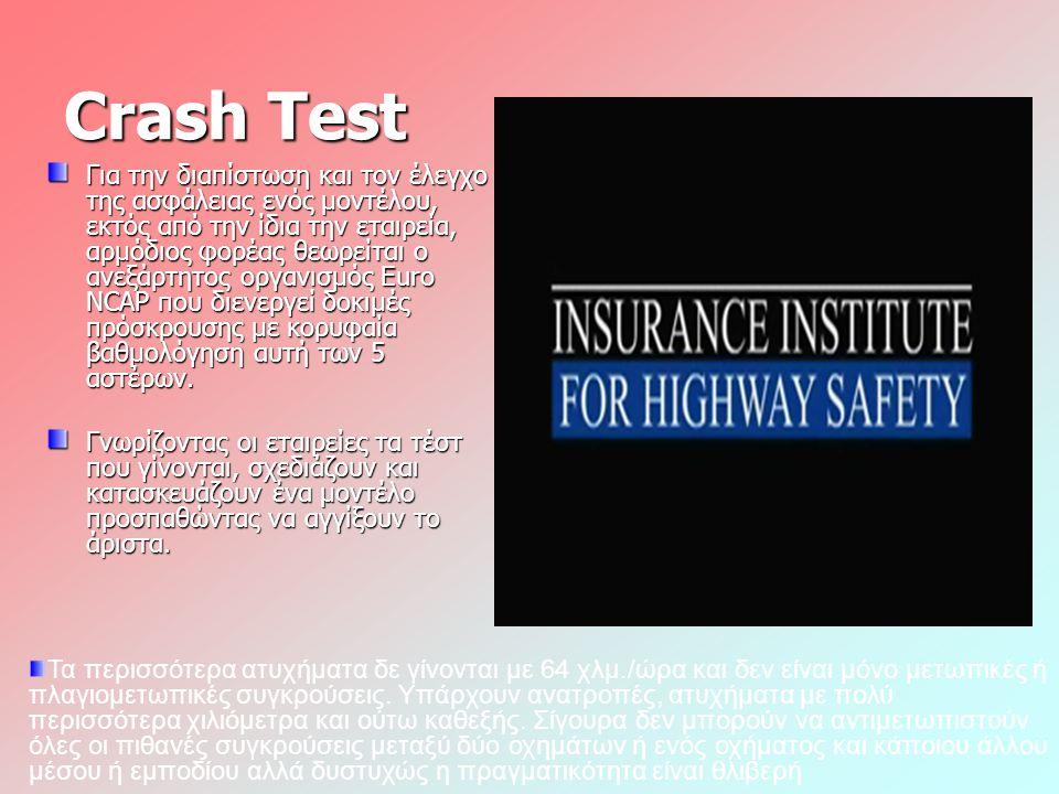 Συστήματα παθητικής ασφάλειας  ζώνες ασφαλείας με τους προεντατηρες,  τα βυθιζόμενα καθίσματα,  οι αερόσακοι οδηγού, συνοδηγού,  πλευρικοί αερόσακοι (τύπου κουρτίνας),  αλλά και οι μπάρες στο σασί του αυτοκινήτου.