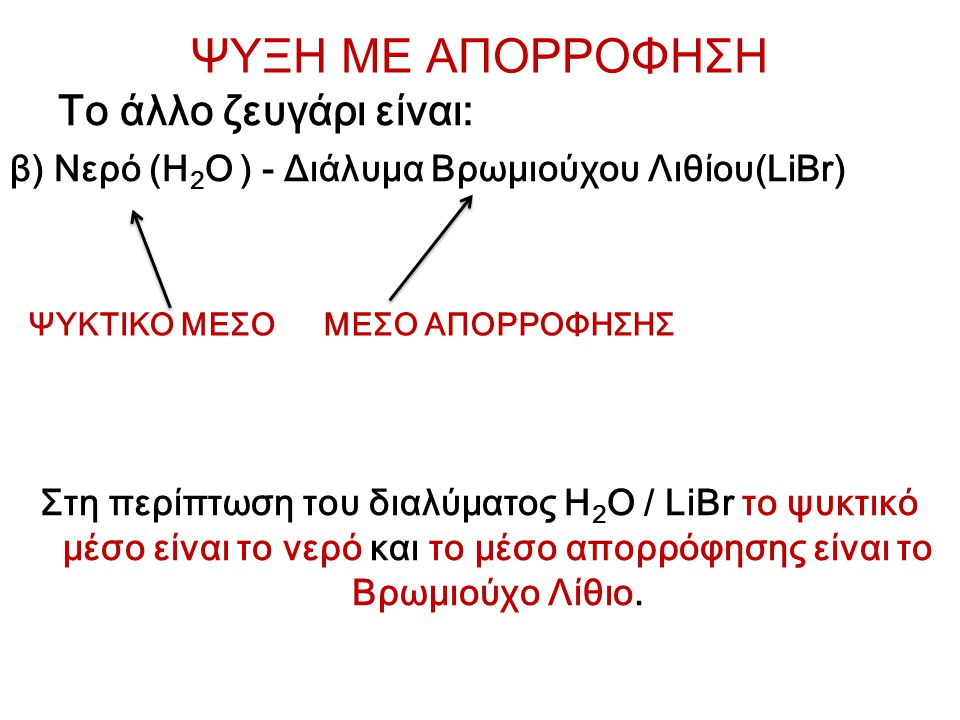 ΨΥΞΗ ΜΕ ΑΠΟΡΡΟΦΗΣΗ Το άλλο ζευγάρι είναι: β) Νερό (H 2 O ) - Διάλυμα Βρωμιούχου Λιθίου(LiBr) Στη περίπτωση του διαλύματος H 2 O / LiBr το ψυκτικό μέσο