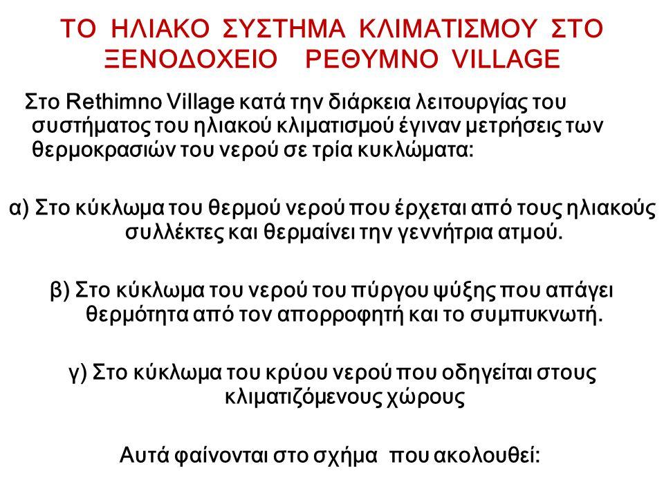 ΤΟ ΗΛΙΑΚΟ ΣΥΣΤΗΜΑ ΚΛΙΜΑΤΙΣΜΟΥ ΣΤΟ ΞΕΝΟΔΟΧΕΙΟ ΡΕΘΥΜΝΟ VILLAGE Στο Rethimno Village κατά την διάρκεια λειτουργίας του συστήµατος του ηλιακού κλιµατισµού