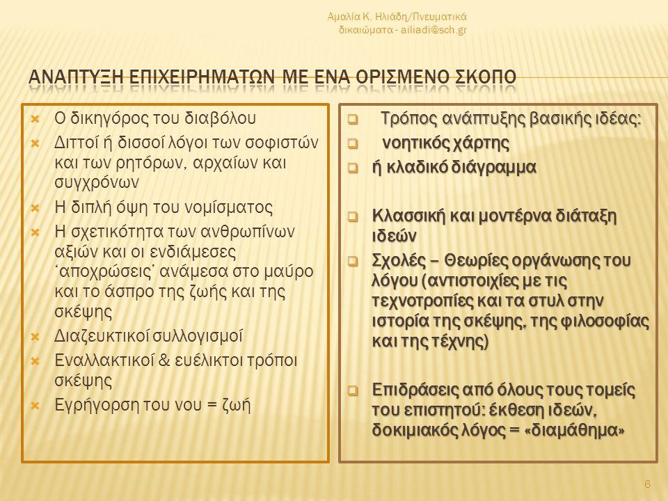  Βιβλιογραφικές αναφορές:  Α) Ένα βιβλίο κανόνων για τα επιχειρήματα  Β) Γρηγοριάδης, Η παράγραφος: τα βασικά της χαρακτηριστικά γνωρίσματα  Γ) Προβληματισμοί  Δ) Εισαγωγή στη δημιουργική γραφή δοκιμίου  Ε) Εισαγωγή στην έκθεση ιδεών  Στ) Εκμάθηση τρόπων ανάπτυξης παραγράφου  Δημιουργική αναδιατύπωση, επέκταση, ανάπτυξη, σχολιασμός, κριτική αποτίμηση, ουσιαστική ανασκευή ή αμφισβήτηση ιδεών / επιχειρημάτων.