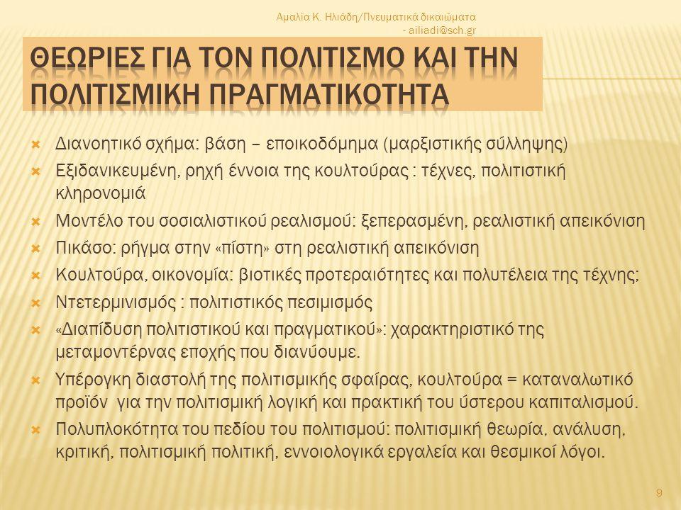 Αμαλία Κ. Ηλιάδη/Πνευματικά δικαιώματα - ailiadi@sch.gr 8