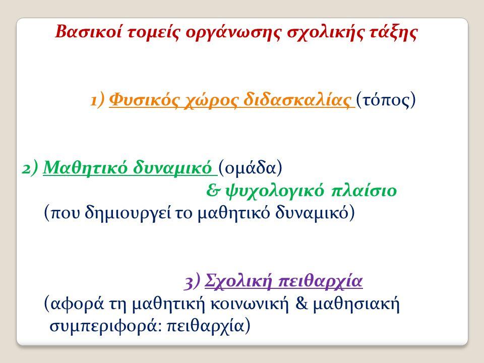 Βασικοί τομείς οργάνωσης σχολικής τάξης 1) Φυσικός χώρος διδασκαλίας (τόπος) 2) Μαθητικό δυναμικό (ομάδα) & ψυχολογικό πλαίσιο (που δημιουργεί το μαθητικό δυναμικό) 3) Σχολική πειθαρχία (αφορά τη μαθητική κοινωνική & μαθησιακή συμπεριφορά: πειθαρχία)