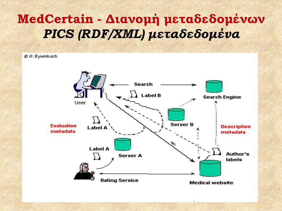 MedCertain - Διανομή μεταδεδομένων PICS (RDF/XML) μεταδεδομένα