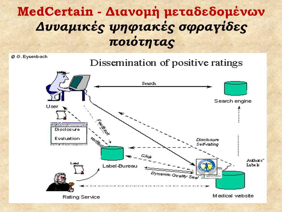 MedCertain - Διανομή μεταδεδομένων Δυναμικές ψηφιακές σφραγίδες ποιότητας