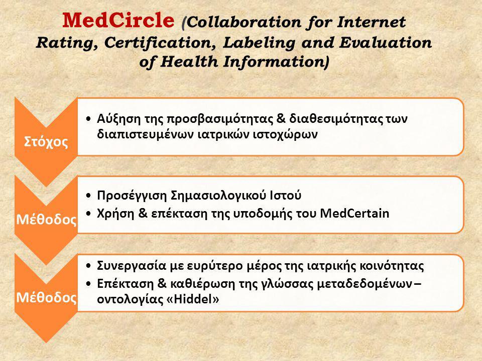 MedCircle (Collaboration for Internet Rating, Certification, Labeling and Evaluation of Health Information) Στόχος Αύξηση της προσβασιμότητας & διαθεσιμότητας των διαπιστευμένων ιατρικών ιστοχώρων Μέθοδος Προσέγγιση Σημασιολογικού Ιστού Χρήση & επέκταση της υποδομής του MedCertain Μέθοδος Συνεργασία με ευρύτερο μέρος της ιατρικής κοινότητας Επέκταση & καθιέρωση της γλώσσας μεταδεδομένων – οντολογίας «Hiddel»