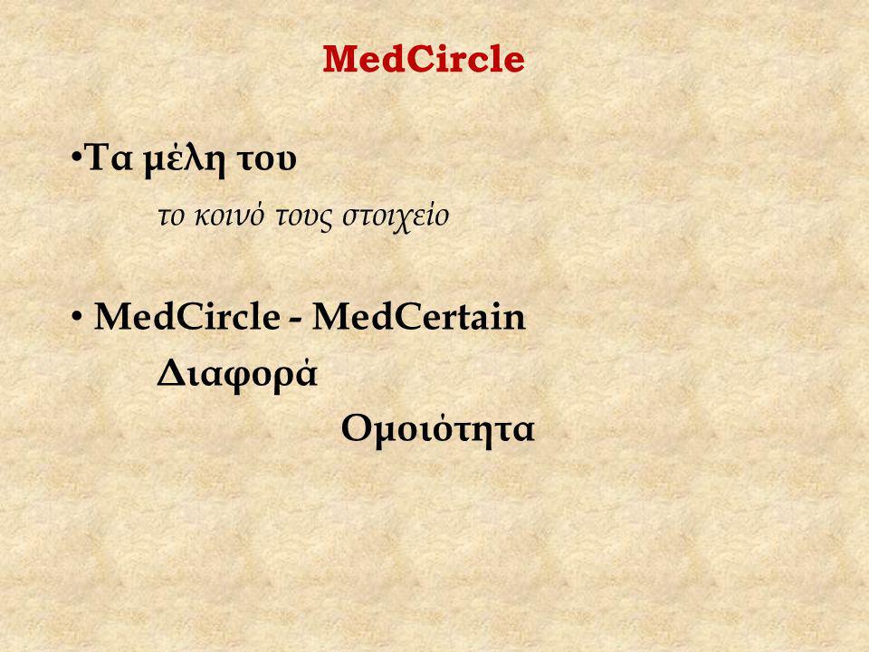 MedCircle Τα μέλη του το κοινό τους στοιχείο MedCircle - MedCertain Διαφορά Ομοιότητα