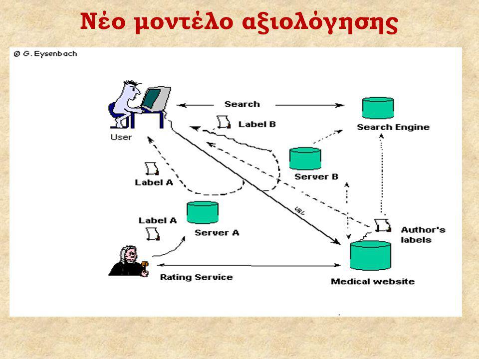 Νέο μοντέλο αξιολόγησης
