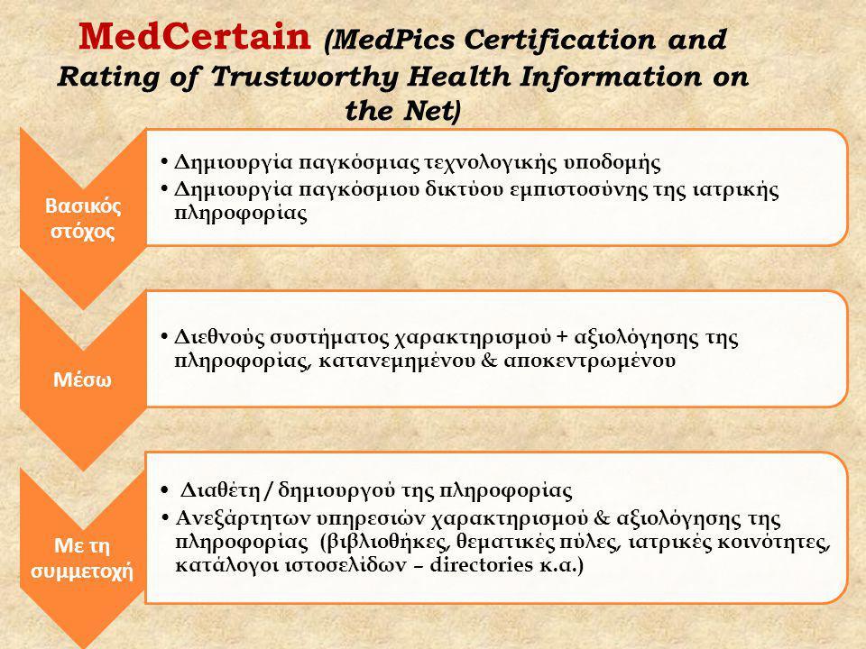 MedCertain (MedPics Certification and Rating of Trustworthy Health Information on the Net ) Βασικός στόχος Δημιουργία παγκόσμιας τεχνολογικής υποδομής Δημιουργία παγκόσμιου δικτύου εμπιστοσύνης της ιατρικής πληροφορίας Μέσω Διεθνούς συστήματος χαρακτηρισμού + αξιολόγησης της πληροφορίας, κατανεμημένου & αποκεντρωμένου Με τη συμμετοχή Διαθέτη / δημιουργού της πληροφορίας Ανεξάρτητων υπηρεσιών χαρακτηρισμού & αξιολόγησης της πληροφορίας (βιβλιοθήκες, θεματικές πύλες, ιατρικές κοινότητες, κατάλογοι ιστοσελίδων – directories κ.α.)