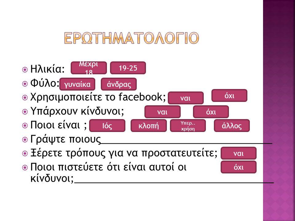  Ηλικία:  Φύλο:  Χρησιμοποιείτε το facebook;  Υπάρχουν κίνδυνοι;  Ποιοι είναι ;  Γράψτε ποιους_______________________________  Ξέρετε τρόπους γ