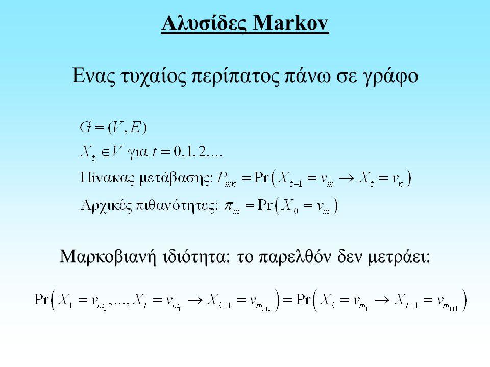 Αλυσίδες Markov Ενας τυχαίος περίπατος πάνω σε γράφο Μαρκοβιανή ιδιότητα: το παρελθόν δεν μετράει: