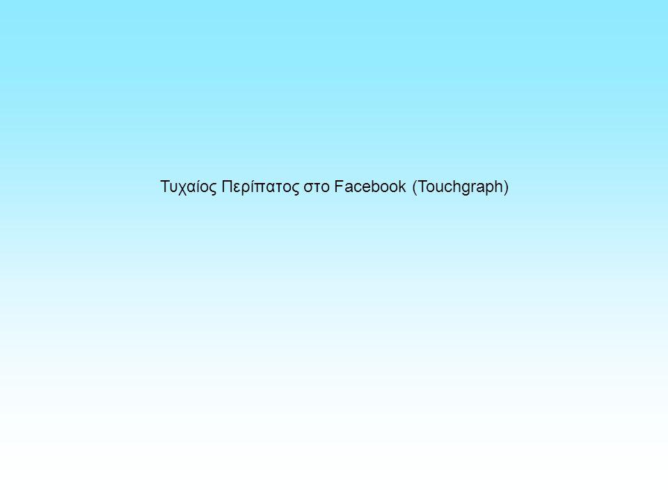 Τυχαίος Περίπατος στο Facebook (Touchgraph)