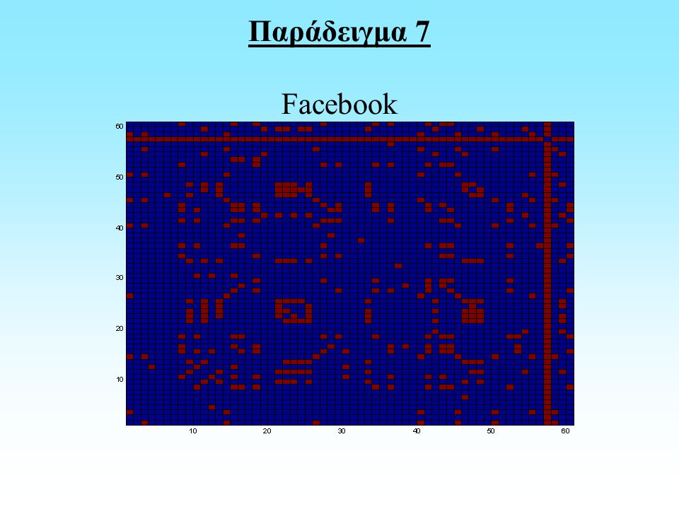 Παράδειγμα 7 Facebook