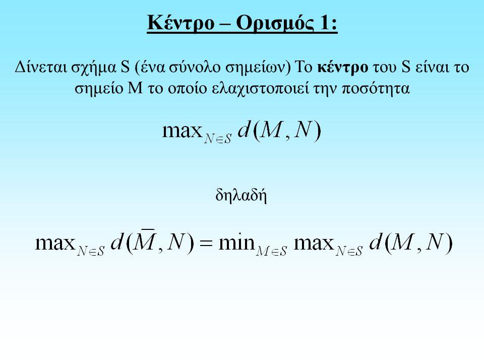 Κέντρο – Ορισμός 1: Δίνεται σχήμα S (ένα σύνολο σημείων) Το κέντρο του S είναι το σημείο M το οποίο ελαχιστοποιεί την ποσότητα δηλαδή