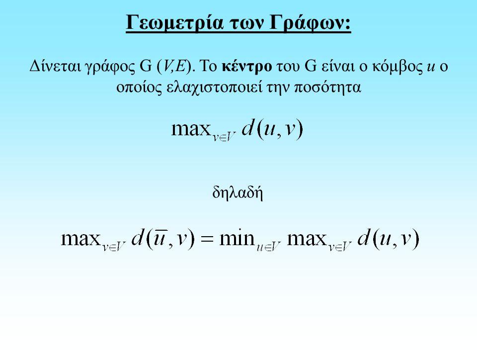 Γεωμετρία των Γράφων: Δίνεται γράφος G (V,E). Το κέντρο του G είναι ο κόμβος u ο οποίος ελαχιστοποιεί την ποσότητα δηλαδή