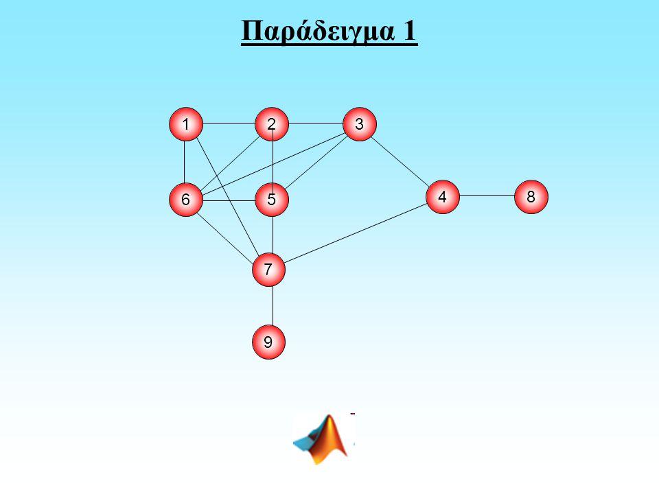 Παράδειγμα 1 123 65 48 7 9