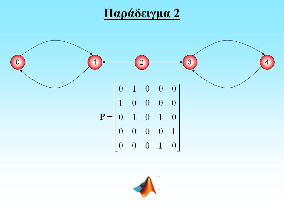 Παράδειγμα 2 01 34 2