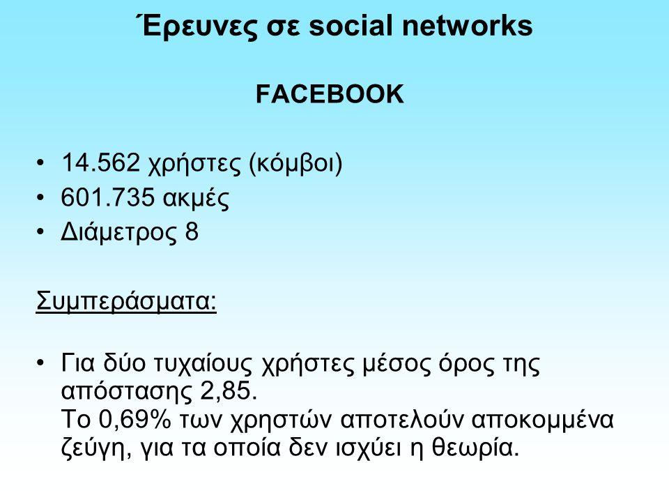 FACEBOOK 14.562 χρήστες (κόμβοι) 601.735 ακμές Διάμετρος 8 Συμπεράσματα: Για δύο τυχαίους χρήστες μέσος όρος της απόστασης 2,85.