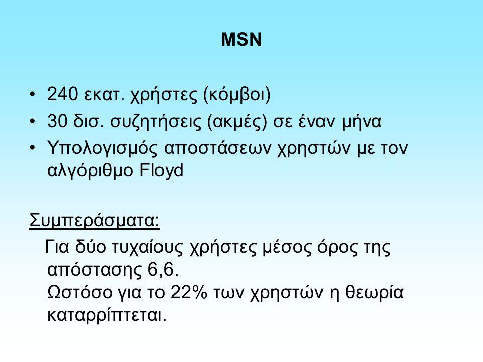 MSN 240 εκατ. χρήστες (κόμβοι) 30 δισ. συζητήσεις (ακμές) σε έναν μήνα Υπολογισμός αποστάσεων χρηστών με τον αλγόριθμο Floyd Συμπεράσματα: Για δύο τυχ