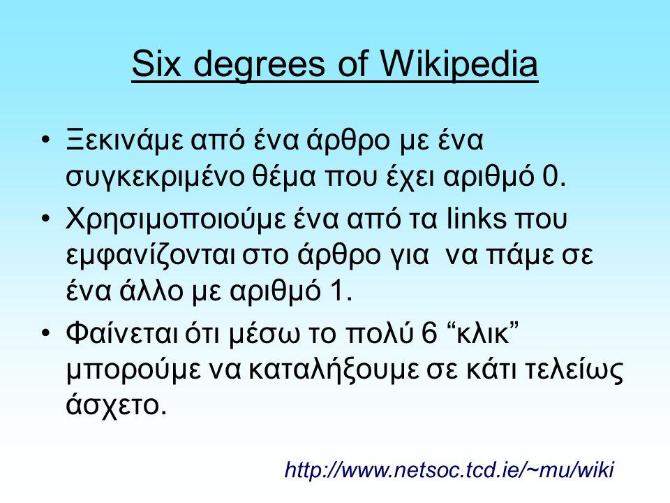 Six degrees of Wikipedia Ξεκινάμε από ένα άρθρο με ένα συγκεκριμένο θέμα που έχει αριθμό 0. Χρησιμοποιούμε ένα από τα links που εμφανίζονται στο άρθρο