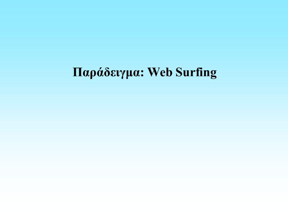 Παράδειγμα: Web Surfing