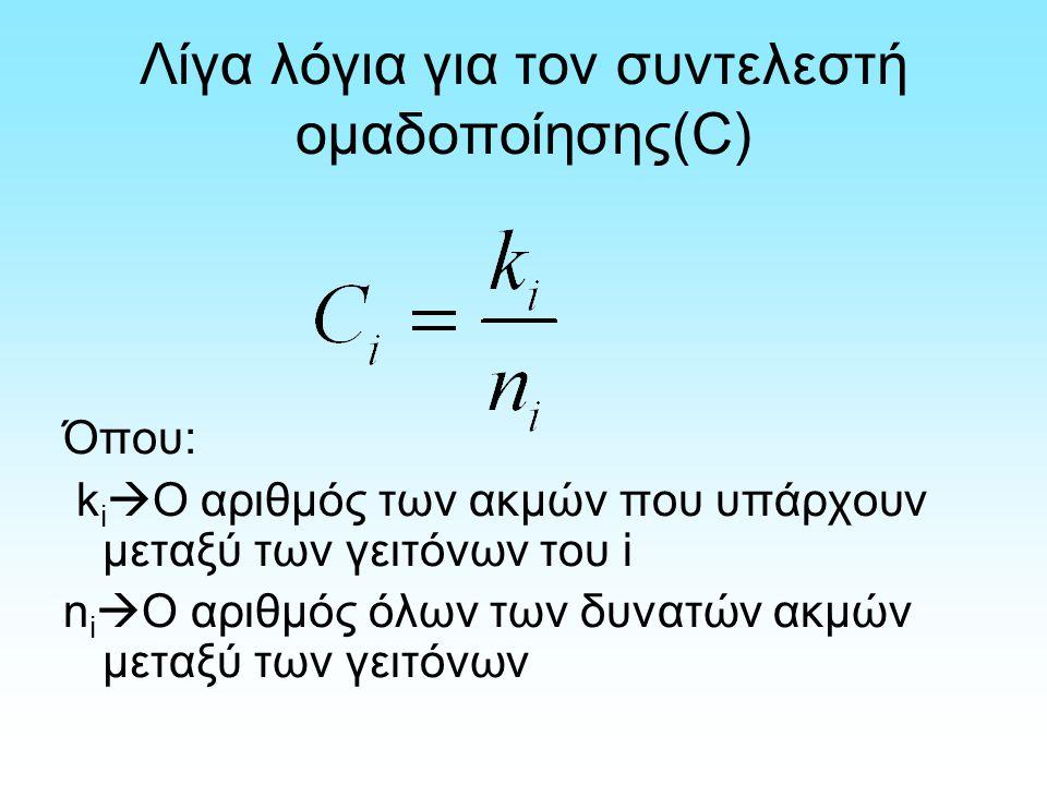Λίγα λόγια για τoν συντελεστή ομαδοποίησης(C) Όπου: k i  Ο αριθμός των ακμών που υπάρχουν μεταξύ των γειτόνων του i n i  Ο αριθμός όλων των δυνατών ακμών μεταξύ των γειτόνων