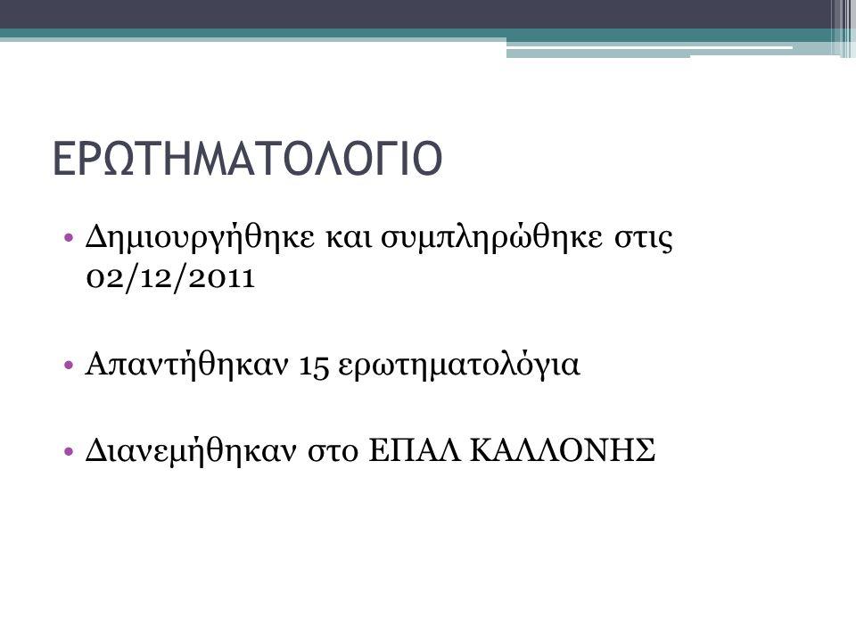 ΕΡΩΤΗΜΑΤΟΛΟΓΙΟ Δημιουργήθηκε και συμπληρώθηκε στις 02/12/2011 Απαντήθηκαν 15 ερωτηματολόγια Διανεμήθηκαν στο ΕΠΑΛ ΚΑΛΛΟΝΗΣ