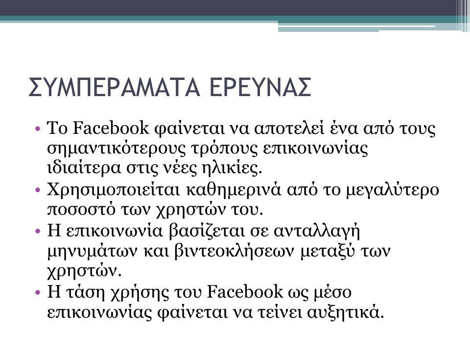 ΣΥΜΠΕΡΑΜΑΤΑ ΕΡΕΥΝΑΣ Το Facebook φαίνεται να αποτελεί ένα από τους σημαντικότερους τρόπους επικοινωνίας ιδιαίτερα στις νέες ηλικίες.