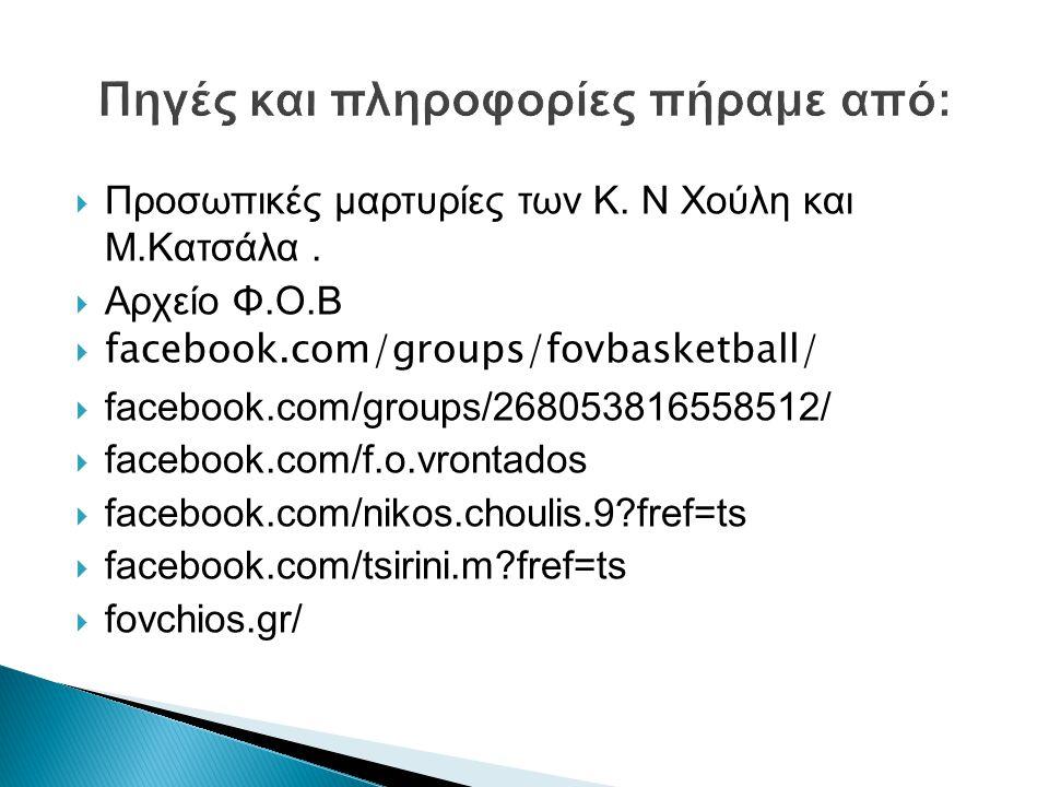  Προσωπικές μαρτυρίες των Κ. Ν Χούλη και Μ.Κατσάλα.  Αρχείο Φ.Ο.Β  facebook.com/groups/fovbasketball/  facebook.com/groups/268053816558512/  face