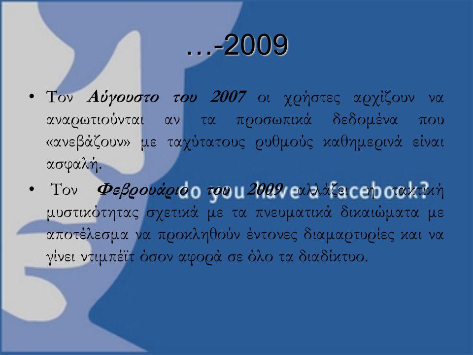 Το Facebook σήμερα.Το Facebook σήμερα έχει πάνω από 173 εκ.